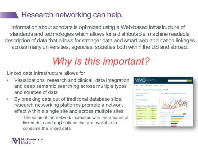Research networking can help. Information about scholars is optimized using a Web-based infrastructure of standards and te...