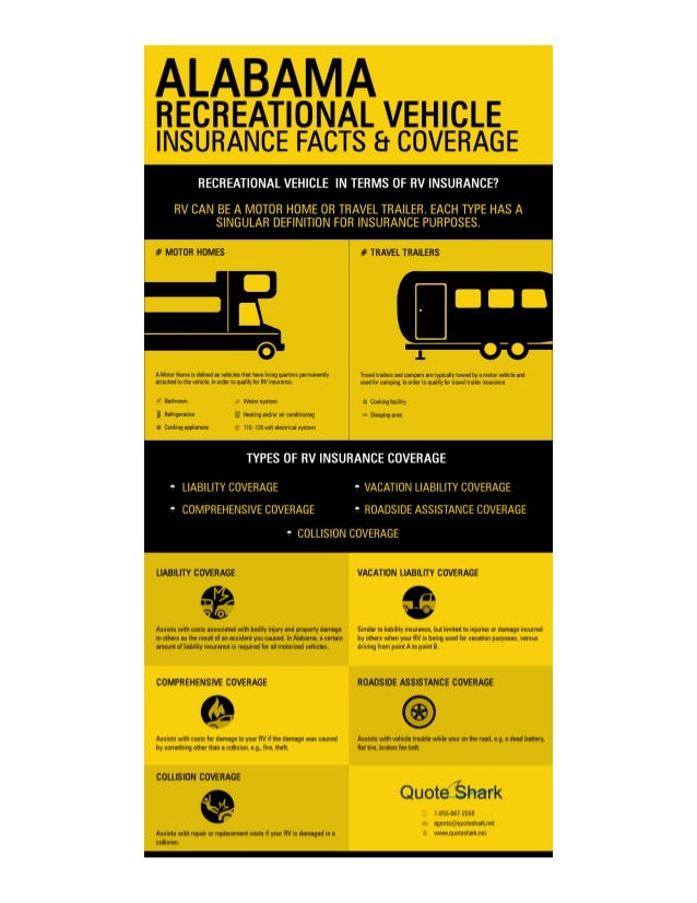 Alabama Recreational Vehicle Insurance Facts and Coverage