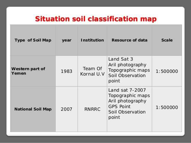 National soil information system in yemen status and for Soil information in english