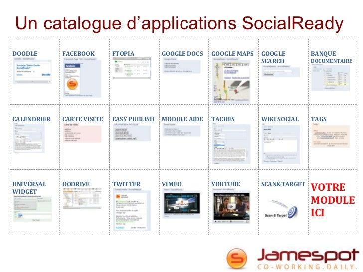 Un catalogue d'applications SocialReadyDOODLE       FACEBOOK       FTOPIA         GOOGLE DOCS   GOOGLE MAPS   GOOGLE      ...