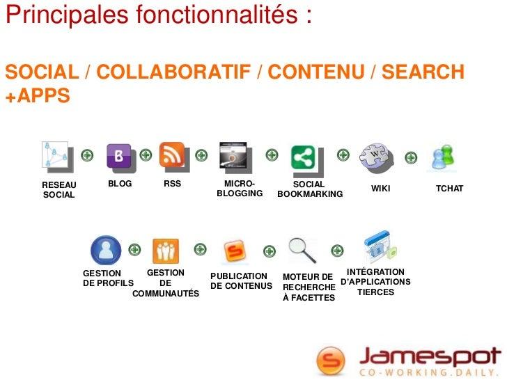 Principales fonctionnalités :SOCIAL / COLLABORATIF / CONTENU / SEARCH+APPS   RESEAU       BLOG      RSS         MICRO-    ...