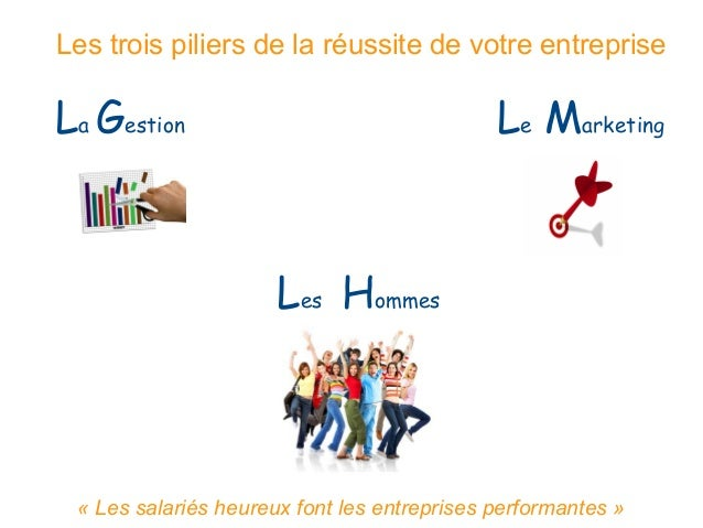 Les trois piliers de la réussite de votre entrepriseLes HommesLe MarketingLa Gestion«Lessalariésheureuxfontlesentrep...