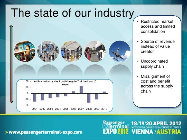 Delivering the Next Generation Airport Slide 3