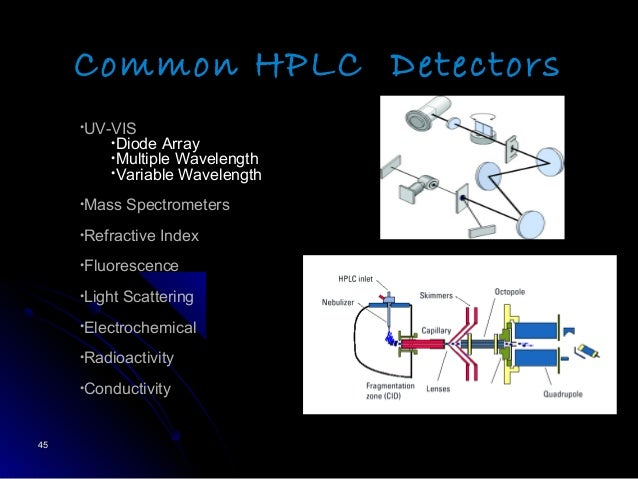 hplc principle instrumentation and application pdf