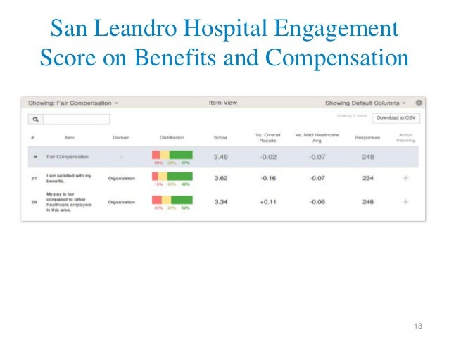 Alameda Health System Case Solution & Answer