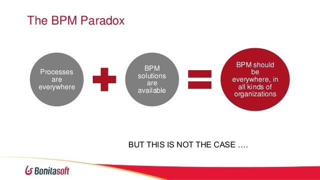 Business Process Management Bpm Gartner It Glossary