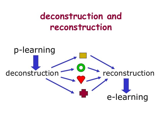 deconstruction and reconstruction p-learning e-learning deconstruction reconstruction