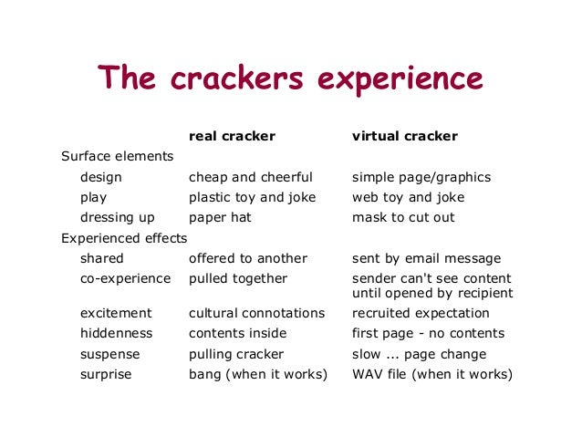 The crackers experience real cracker virtual cracker Surface elements design cheap and cheerful simple page/graphics play ...