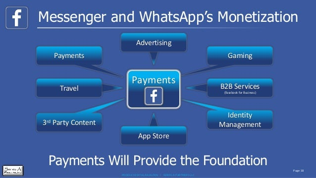 Facebook Payments and Commerce: Key Considerations for Its
