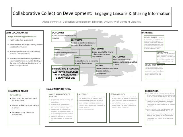 RANKINGS: Collaborative Collection Development: Engaging Liaisons & Sharing Information Alana Verminski, Collection Develo...