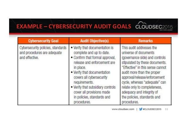 Cybersecurity Assurance at CloudSec 2015 Kuala Lumpur