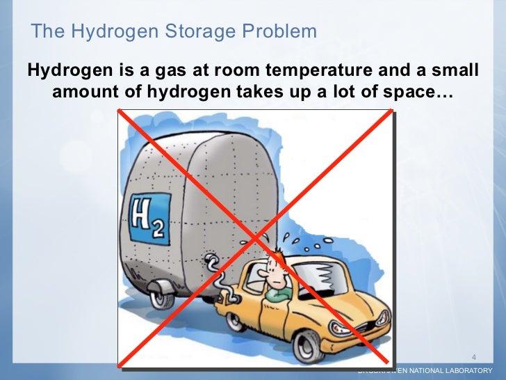 3; 4. The Hydrogen Storage ProblemHydrogen ...