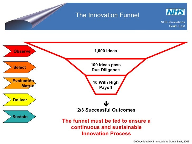 """sustaining the innovation process the case Understanding disruptive innovation: by only pursuing these """"sustaining innovations,"""" companies checklist during the design development process case."""