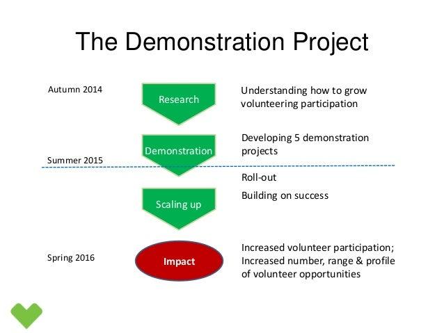 demonstration project versus pilot project