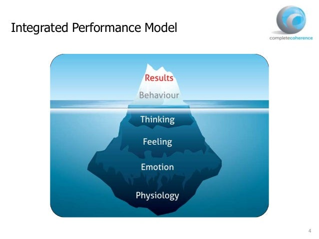Alan watkins complete coherence slides update
