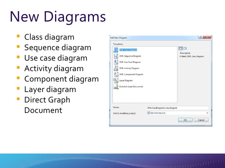 A lap around visual studio 2010 29 new diagrams ccuart Images