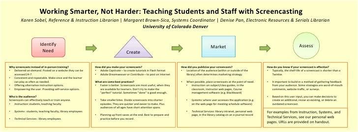 WorkingSmarter,NotHarder:TeachingStudentsandStaffwithScreencasting           KarenSobel,Reference&Instructio...