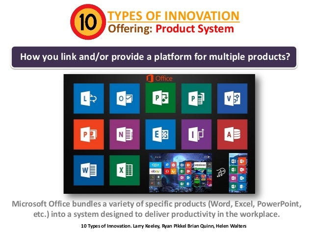 TYPES OF INNOVATION Offering: Product System  How you link and/or provide a platform for multiple products?  Microsoft Off...