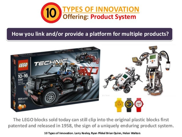 TYPES OF INNOVATION Offering: Product System  How you link and/or provide a platform for multiple products?  The LEGO bloc...