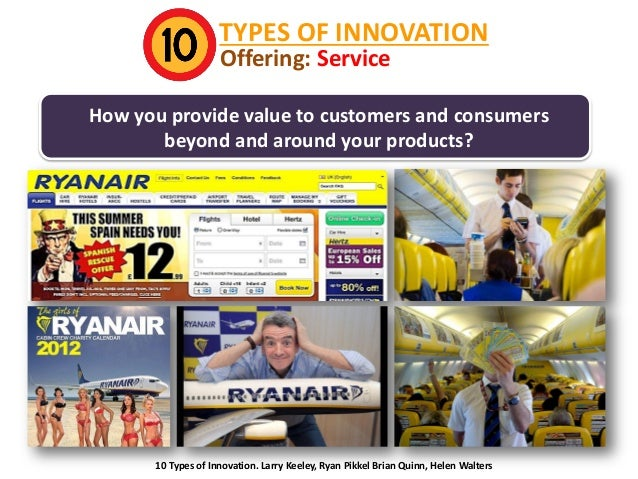 TYPES OF INNOVATION Offering: Service  How you provide value to customers and consumers beyond and around your products?  ...