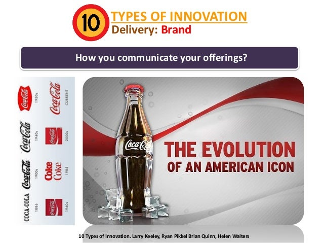TYPES OF INNOVATION Delivery: Brand  How you communicate your offerings?  10 Types of Innovation. Larry Keeley, Ryan Pikke...