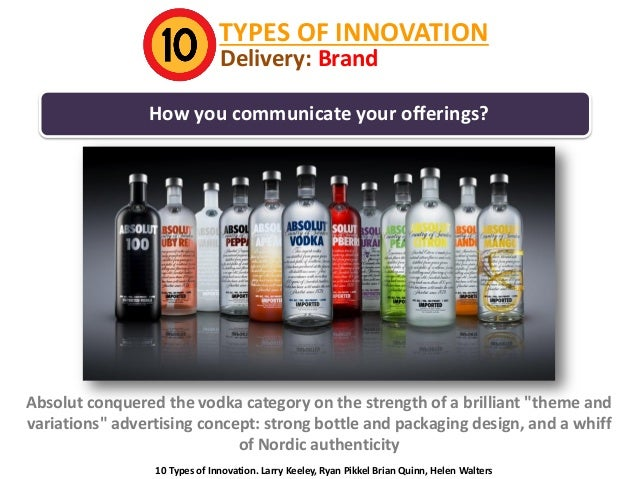 TYPES OF INNOVATION Delivery: Brand  How you communicate your offerings?  Absolut conquered the vodka category on the stre...