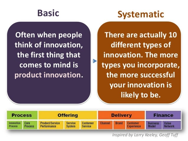 Basic  Systematic  Often when people think of innovation, the first thing that comes to mind is product innovation.  There...