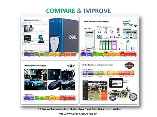 COMPARE & IMPROVE  10 Types of Innovation. Larry Keeley, Ryan Pikkel Brian Quinn, Helen Walters http://www.doblin.com/tent...