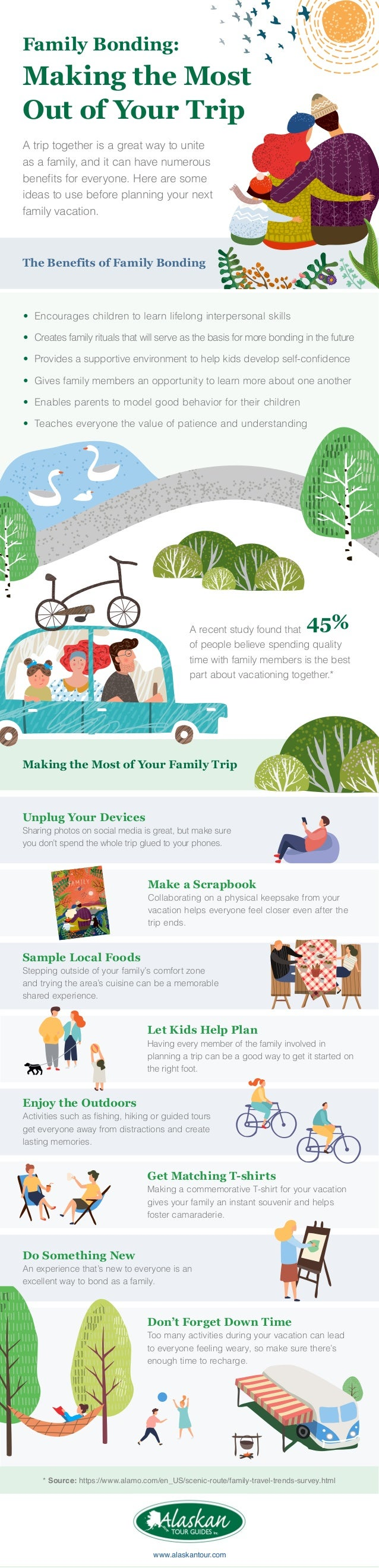 Family Bonding: Making the Most Out of Your Trip A trip together is a great way to unite as a family, and it can have nume...