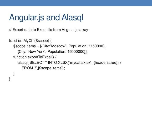 Alasql JavaScript SQL Database Library: User Manual
