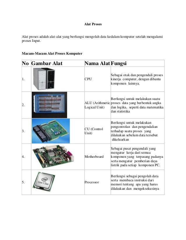 Gambar Alat Input Output Proses Gambar Komputer Di Rebanas Rebanas