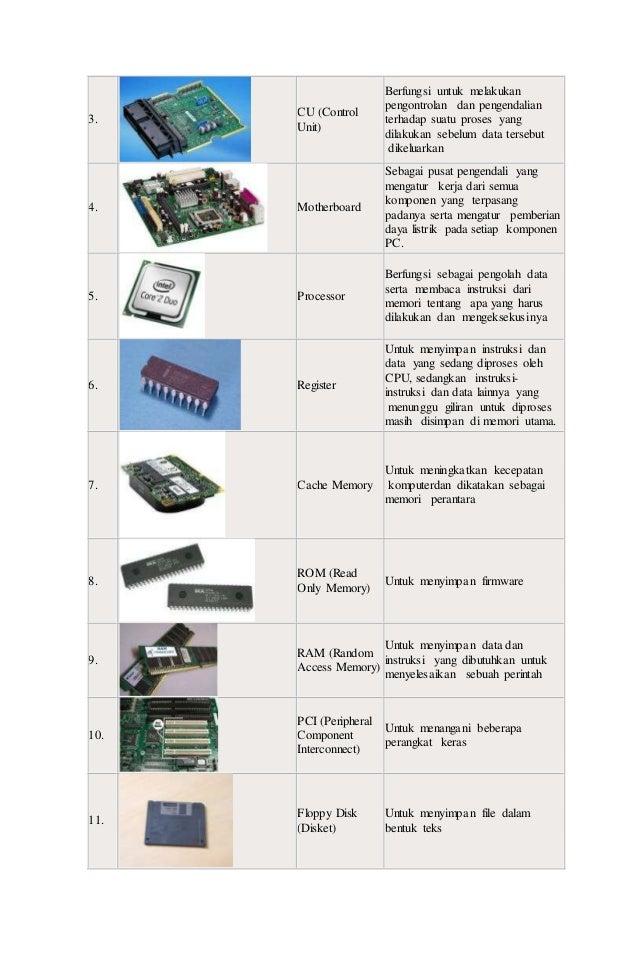 Alat Input Output