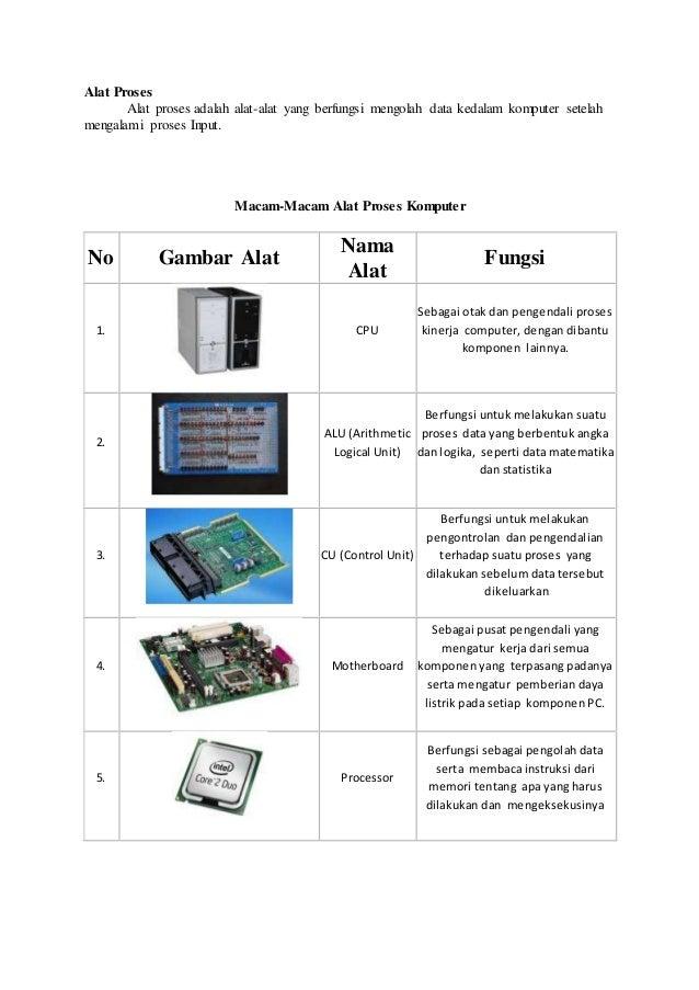 Alat Input Output Dan Proses Komputer