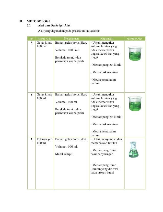 Alat Alat Laboratorium Kimia Klinik