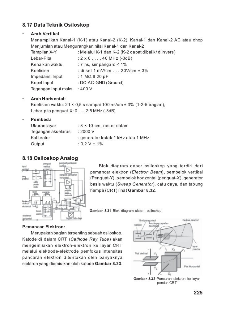 Alat ukur pengukuran listrik gambar 830 bentuk fisik osiloskop224 15 ccuart Choice Image