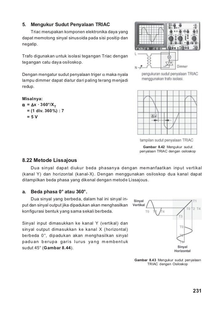 Alat ukur pengukuran listrik dengan osiloskop230 21 ccuart Choice Image