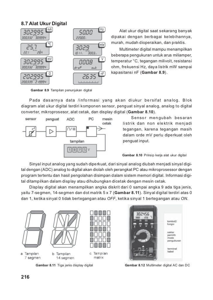 Alat ukur pengukuran listrik gambar 88 multimeter analog 215 6 87 alat ukur ccuart Choice Image