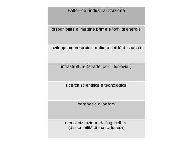 Suffragio universale maschile:                (1792 Rivoluzione Francese)                         1848 Francia          (1...
