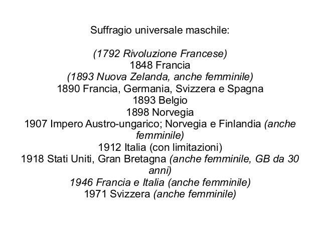 Suffragio universale maschile:                (1792 Rivoluzione Francese)                         1848 Francia         (18...