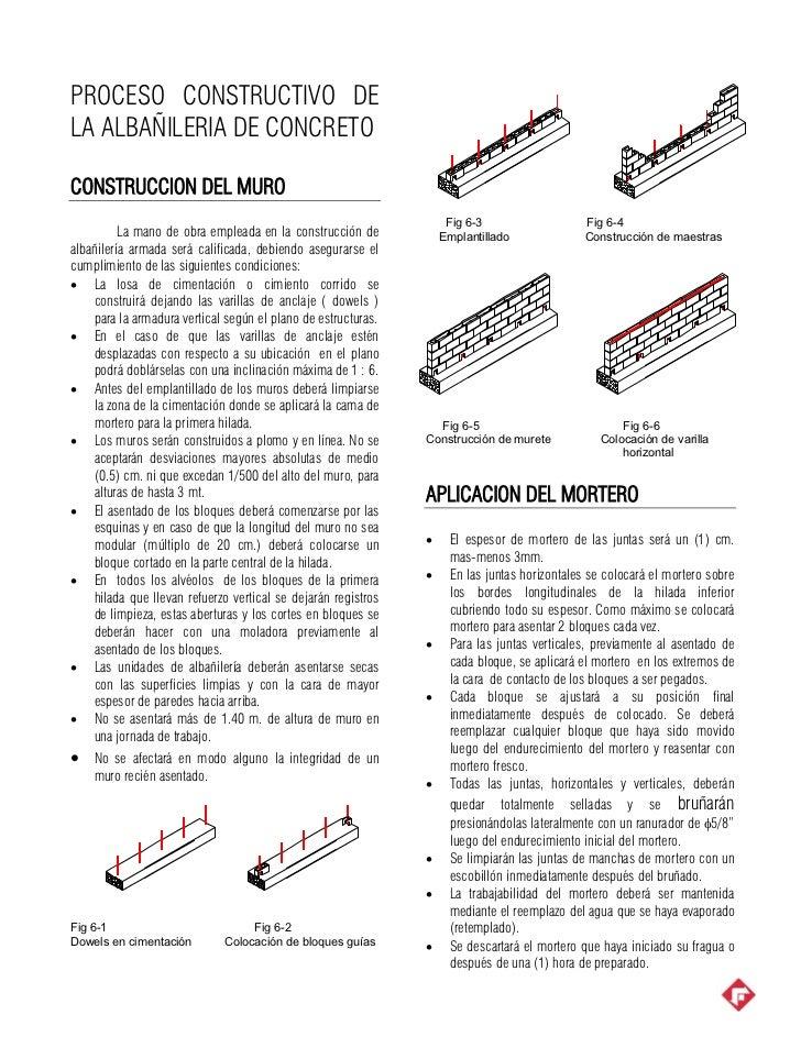 PROCESO CONSTRUCTIVO DE LA ALBAÑILERIA DE CONCRETO  CONSTRUCCION DEL MURO                                                 ...