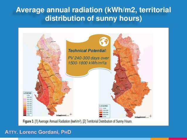 Average annual radiation (kWh/m2, territorial distribution of sunny hours) Technical Potential: PV 240-300 days over 1500-...