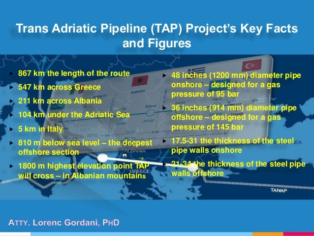 Trans Adriatic Pipeline (TAP) Project's Key Facts and Figures  867 km the length of the route  547 km across Greece  21...