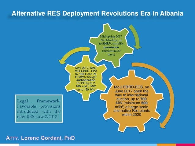 Alternative RES Deployment Revolutions Era in Albania MoU EBRD-ECS, on June 2017 open the way to international auction, up...