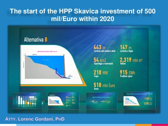 The start of the HPP Skavica investment of 500 mil/Euro within 2020