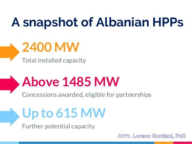 2400 MW Total installed capacity Up to 615 MW Further potential capacity Above 1485 MW Concessions awarded, eligible for p...