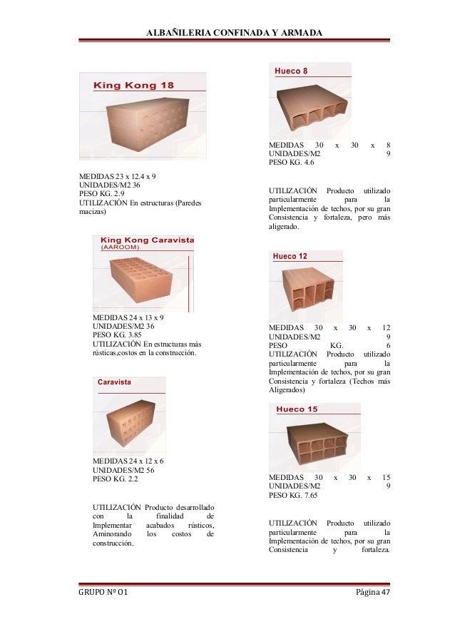 Ladrillo caravista medidas ladrillo caravista descargar for Medidas ladrillo perforado