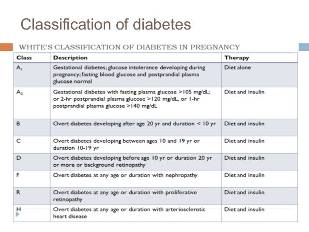 gestational dm Looking for online definition of gestational diabetes mellitus in the medical dictionary gestational diabetes mellitus explanation free what is gestational diabetes.