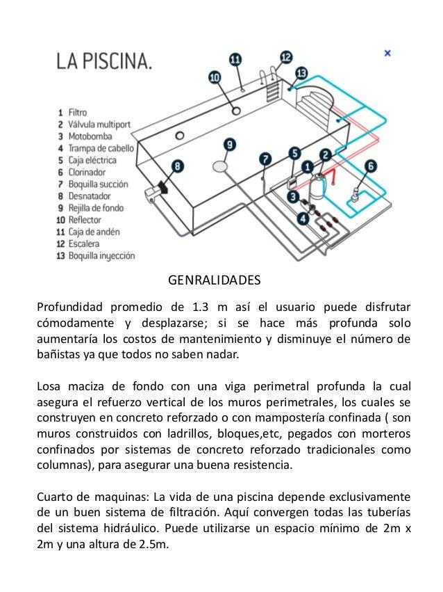 Alberca for Medidas de una piscina para una casa