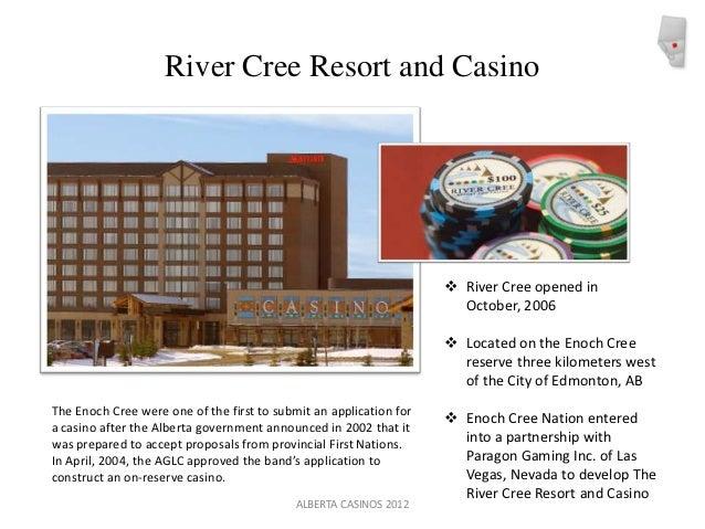 Alberta casino application underground gambling movie
