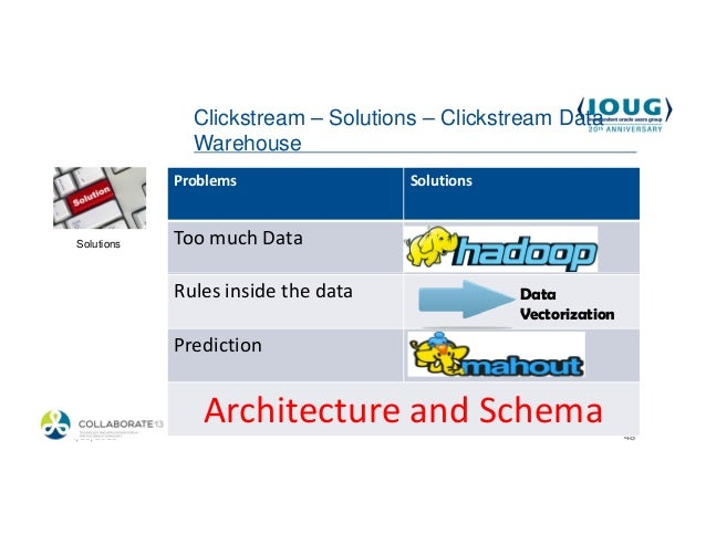 Google's War on Data and the Clickstream Revolution - Moz